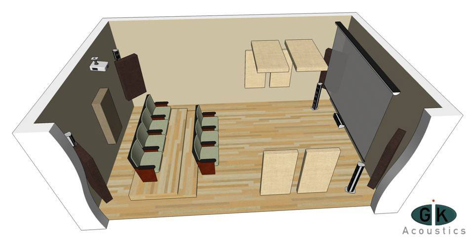GIK Acoustics Room Kit #2