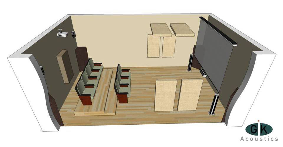 GIK Acoustics Room Kit #4